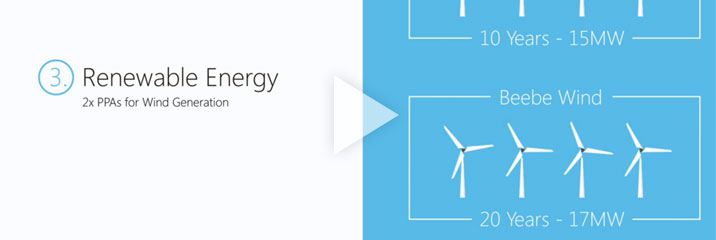 New Video: HBPW's Recommendations to the City of Holland for New Power Generation